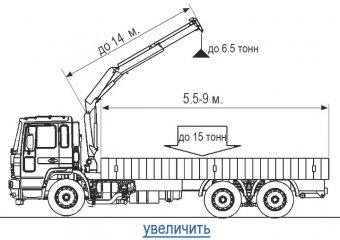 https://www.monipulator.ru/images/uslugi-vektor/parametri-moipulator.jpg